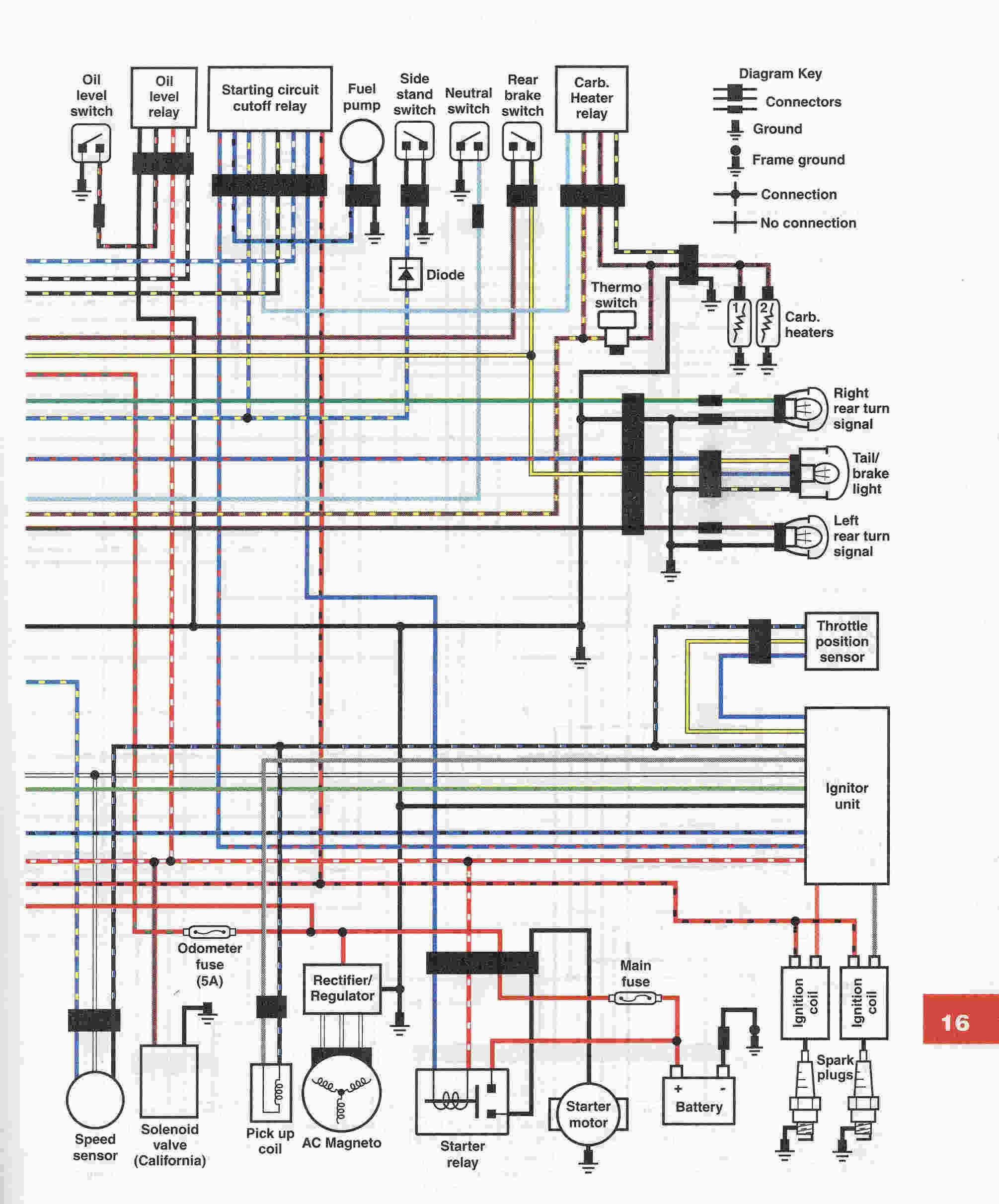 Wiring Diagram For 08 V Star 1300 Custom Project 2001 Toyota Echo Free Download I Have A 2007 Yamaha 650 Classic That Will Not Turn
